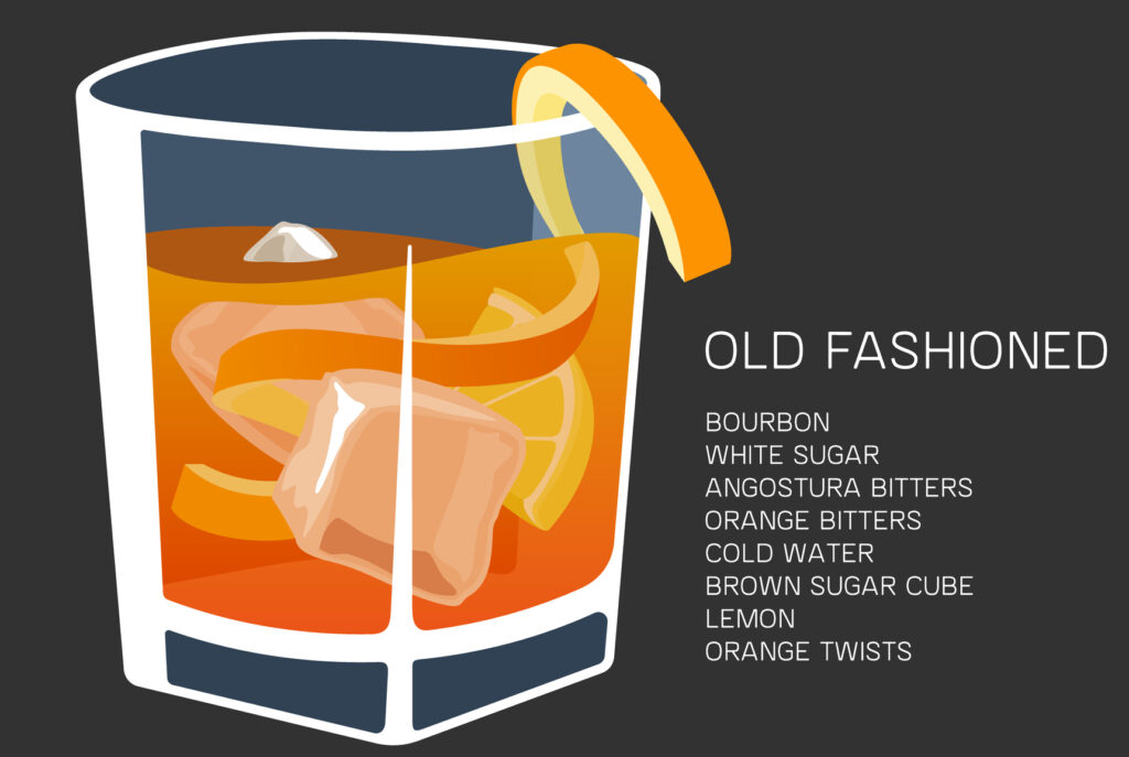 Old Fashioned infographic