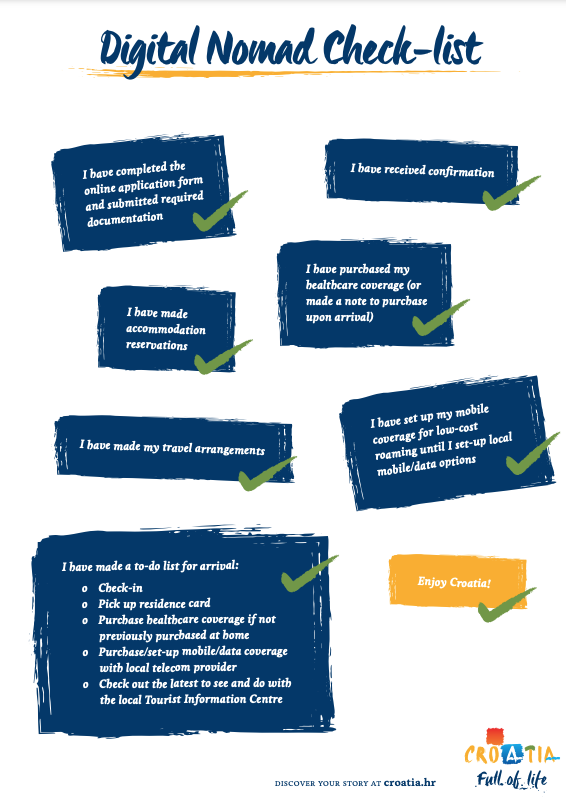 infographic for digital nomad checklist in croatia